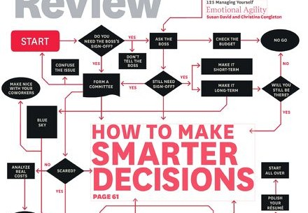 Harvard-Business-Review-November-2013